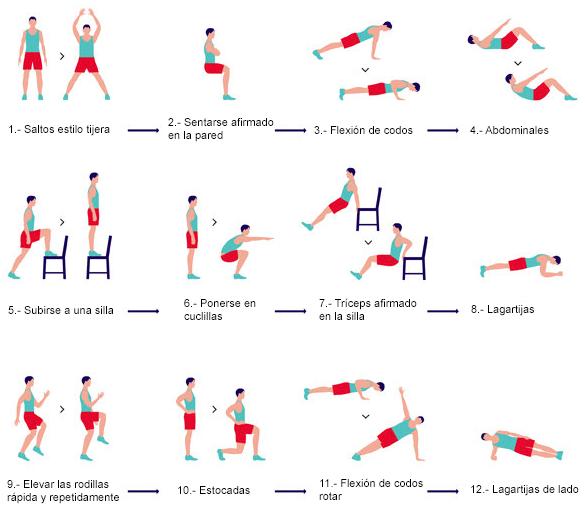 Rutina de ejercicios para adelgazar muy rapido