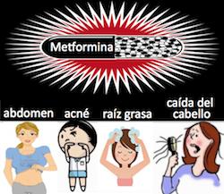 Como tomar la metformina para adelgazar rapido