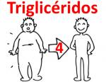 atorvastatina para Triglicéridos altos